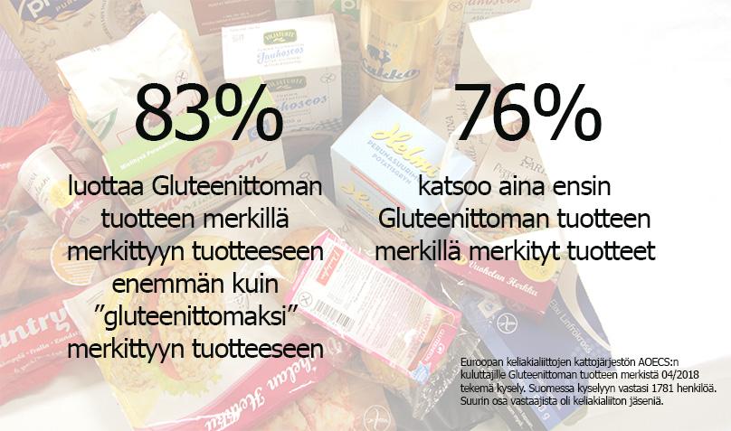 onko speltti gluteeniton